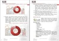 Исследование российского рынка EVENT-услуг 2012
