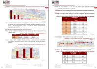 Исследование рынка присадок для топлив. масел в России, 2009-2017гг.