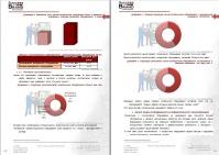 Анализ рынка сервисного обслуживания и ремонта холодильного и климатического оборудования, РФ, 2012