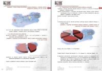 Анализ рынка погружных дренажных, шламовых и самовсасывающих насосов, РФ