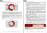 Анализ туристического рынка, 2013