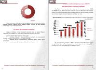 Анализ рынка фруктового пюре в Северо-Кавказском федеральном округе,2012    СОДЕ