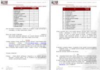 Аналитический отчет по мониторингу упоминаний платежных систем, РФ