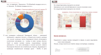 Исследование рынка торговых комплексов в городе N, РФ, 2013
