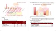 Аналитический отчет по результатам социологических опросов