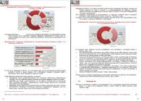 Анализ ресторанного рынка, 2013