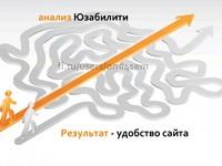 Анализ Юзабилити