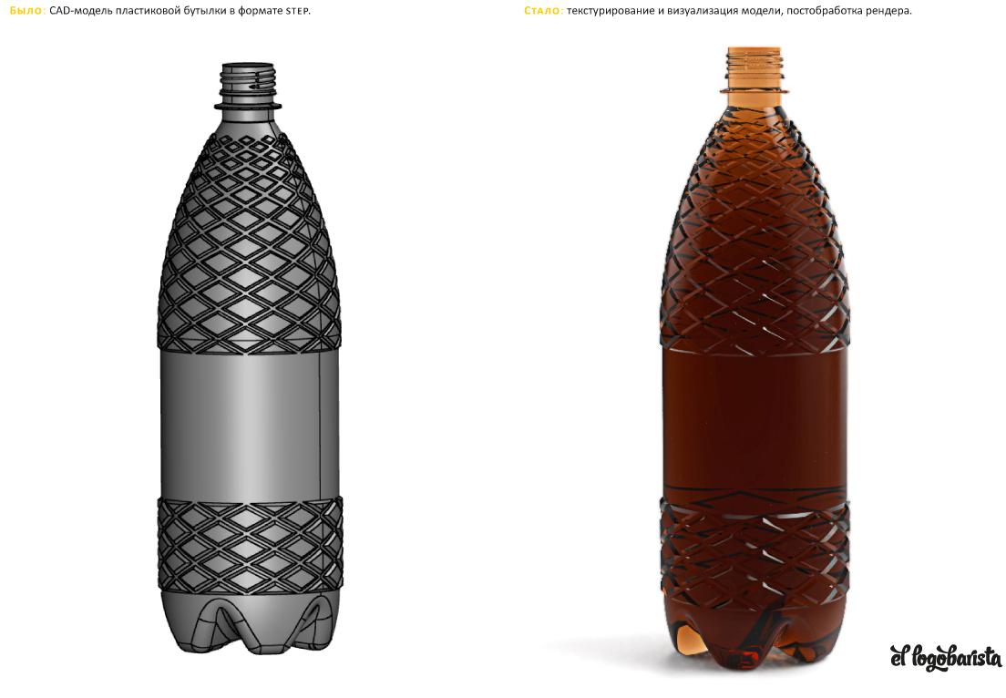 Визуализация CAD-модели бутылки