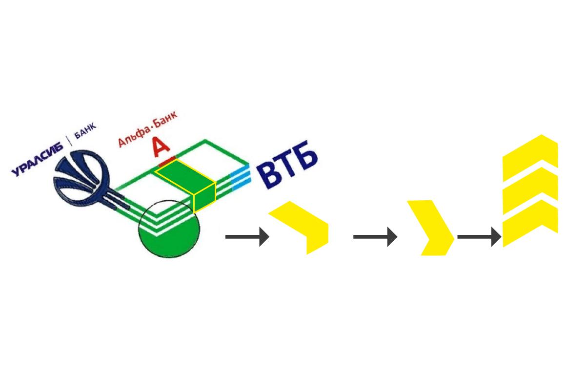 Разработка логотипа для Банка ЗЕНИТ фото f_3955b476b10dd69b.jpg