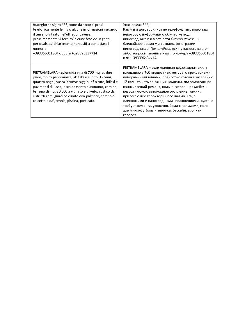 IT->RU: Информация о недвижимости