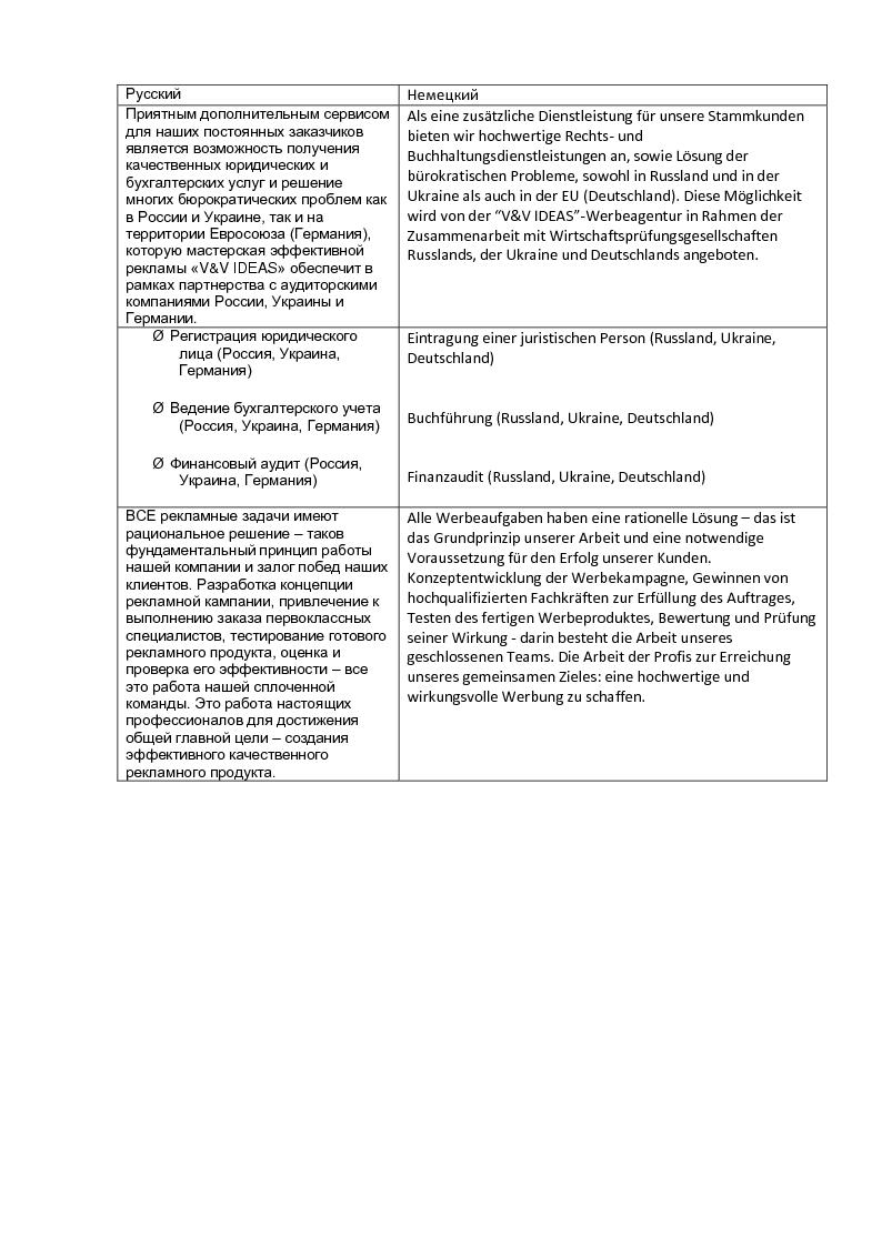 RU->DE: Промо-тексты рекламн. агентства