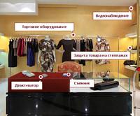Противокражные системы для магазинов