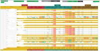Свозная аналитика в Power BI: 1С + Директ+GoogleAds + Metrika + Comagik + Market