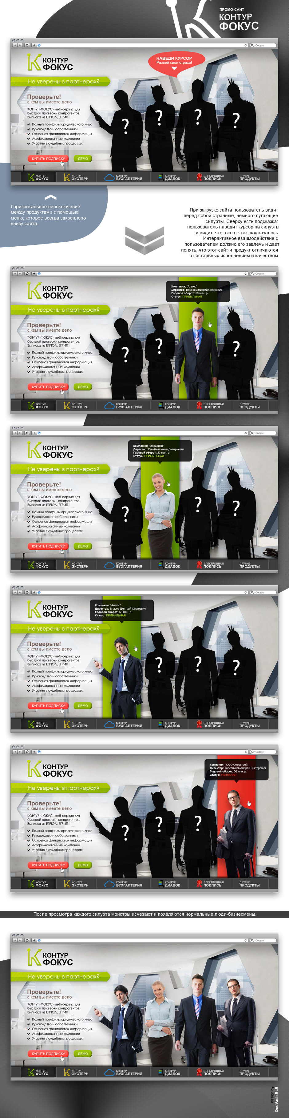 Промо-сайт продуктов фирмы Контур