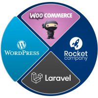 Разработка сайтов Laravel, WordPress и Woocommerce