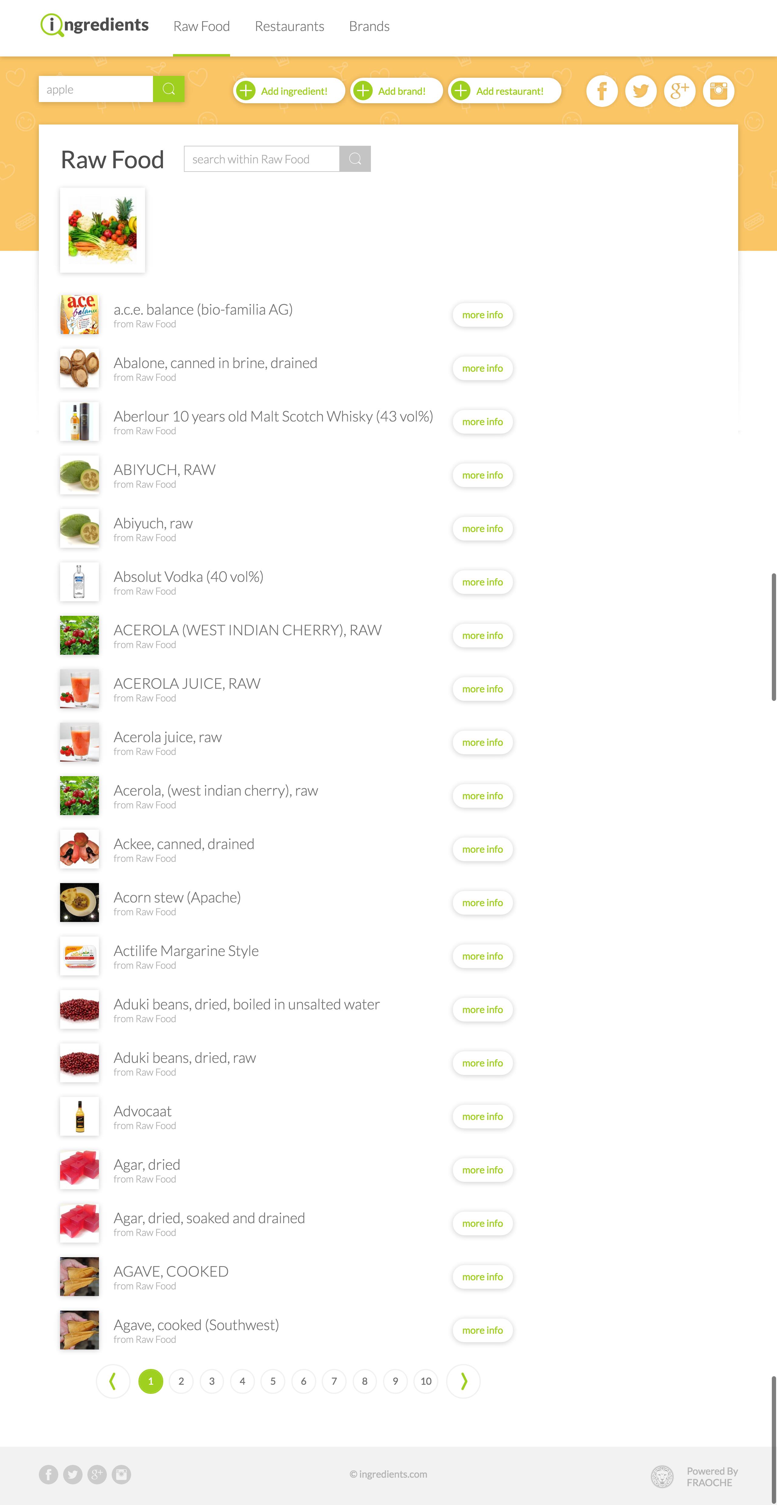 Ingredients - База калорийности продуктов