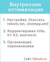Внутренняя оптимизация fxbook.su