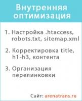 Внутренняя оптимизация arenatrans.ru