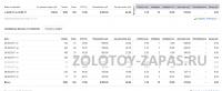 Интернет-магазин по продаже золотых инвестиционных монет / zolotoy-zapas.ru