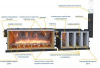 Разрезы,взрыв-схемы