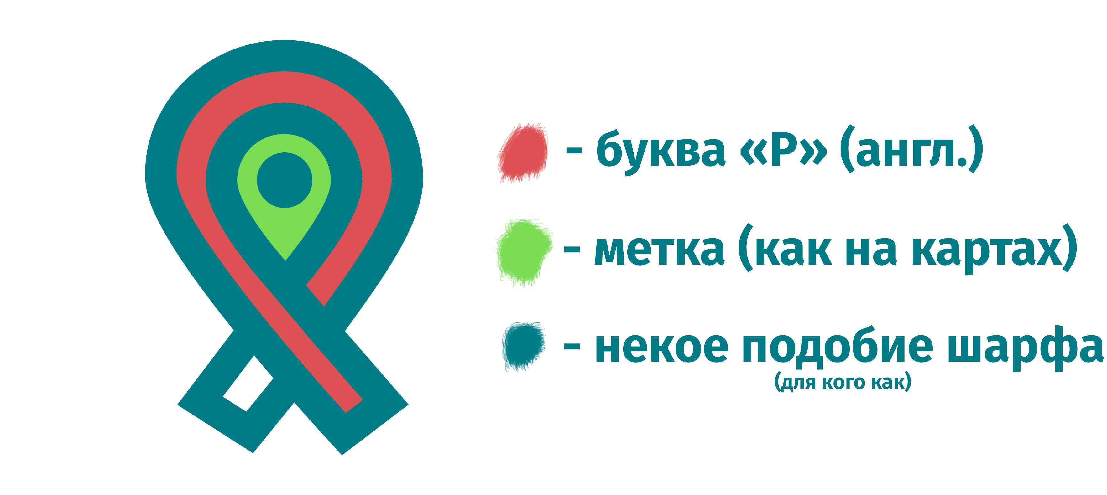 Придумать Название , Слоган , Логотип.  фото f_3625a55c9d385bc6.jpg