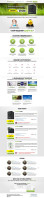 Landing page Greentechrus