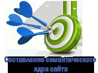 Составление семантического ядра сайта *Качественные запросы*