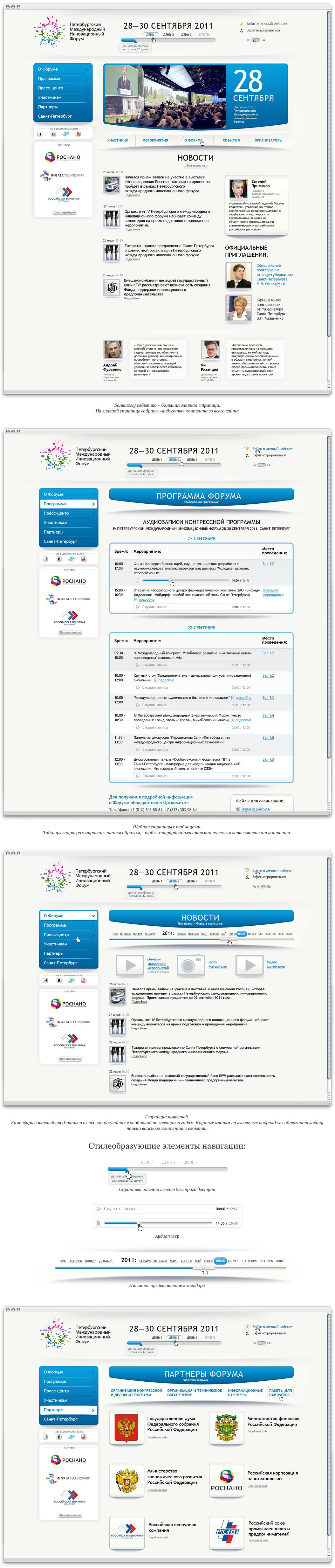 Сайт Петербургского Международного Инновационного Форума