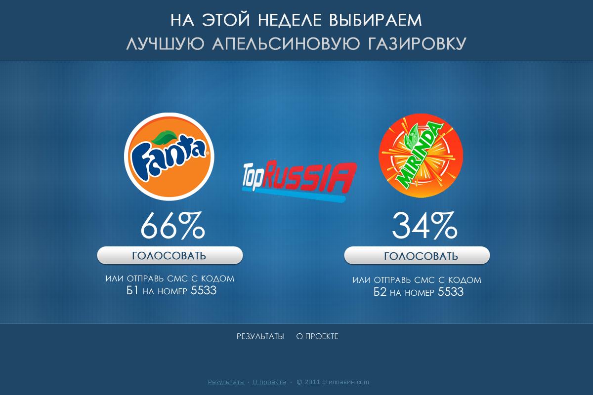 "Верстка сайта для проекта ""TopRussia"""