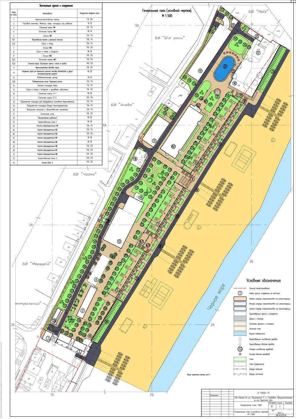 Генеральный план базы отдыха на берегу Черного моря.