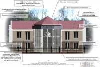 Реконструкция здания банка.