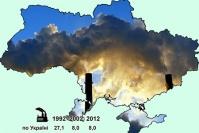 Самые загрязненные регионы Украины