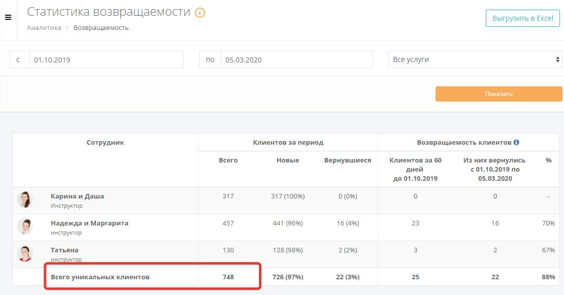 Настройка таргетированной  рекламы в инстаграмм (школа раннего и грудничкового плавания) Минск