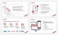 Онлайн-система заказа грузовых РЖД-перевозок #2