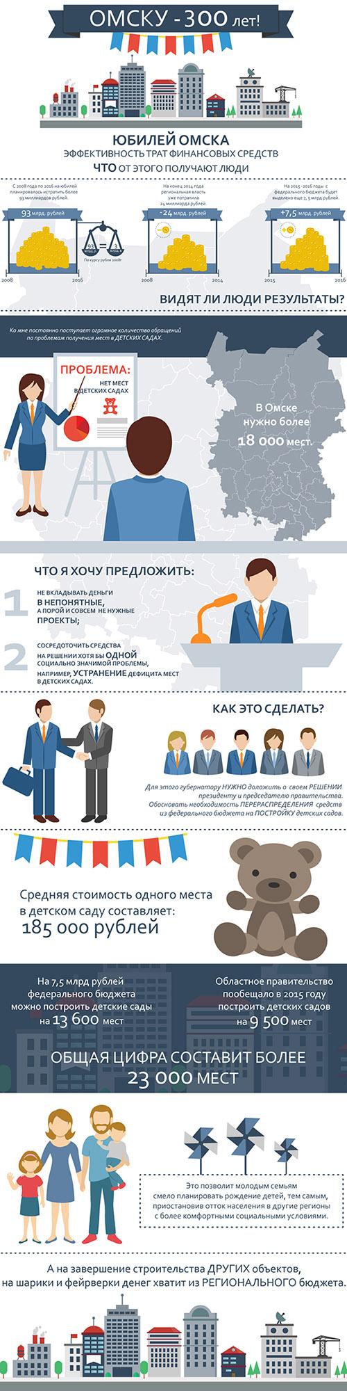 Инфографика для сайта депутата