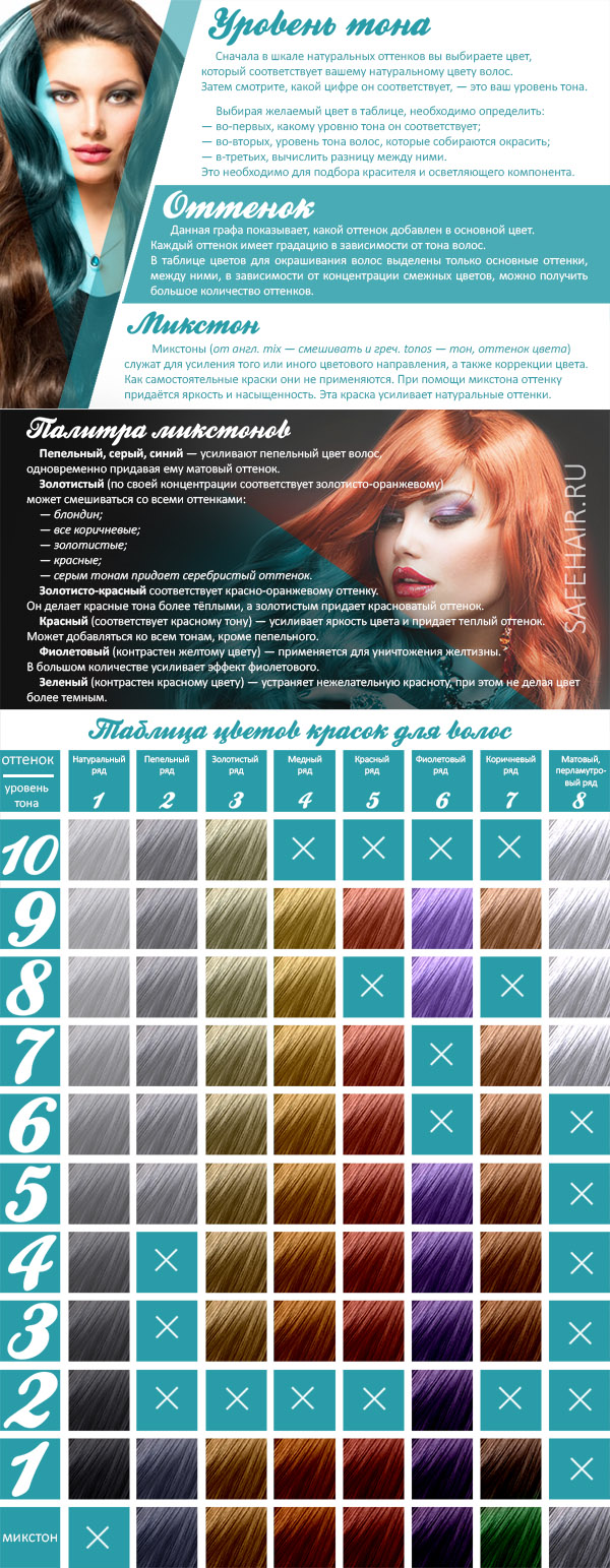 Палитра красок для волос (таблица для сайта)