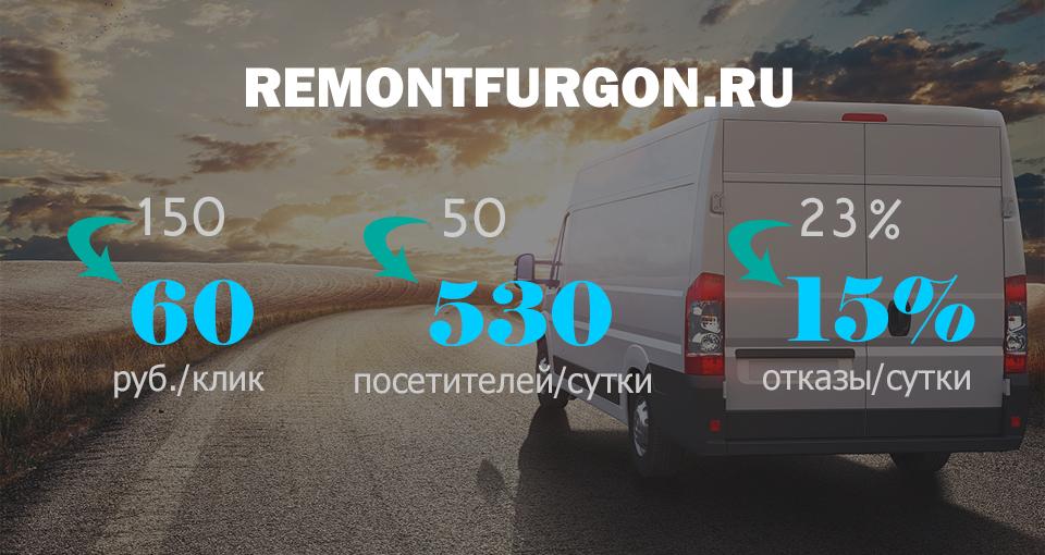 Ремонт фургонов и коммерческого автотранспорта (Яндекс Директ)