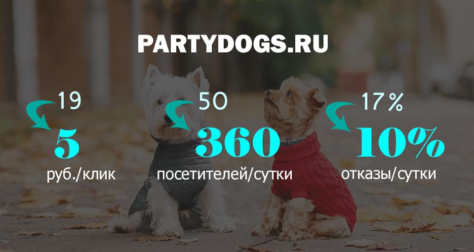 Интернет Магазин Одежды для собак Party Dogs (Яндекс Директ Поиск и РСЯ)