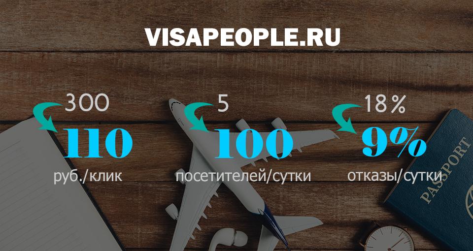 Визовый Центр на Тульской (Яндекс Директ)