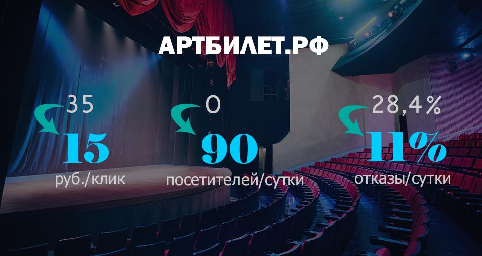 Продажа билетов на шоу, детские спектакли, мюзиклы, концерты. (Яндекс Директ, Google AdWords)