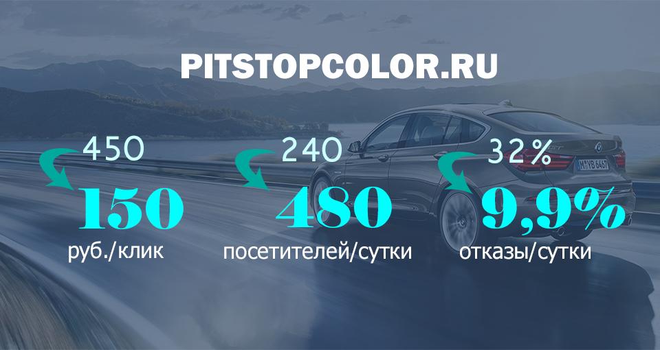 Ремонт кузова автомобиля (Яндекс Директ)