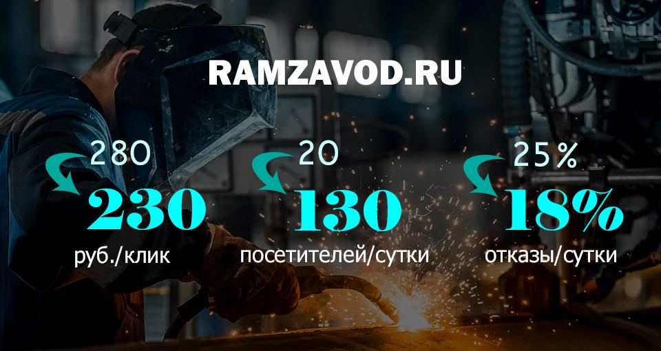 Раменский завод металлических конструкций (Яндекс Директ)