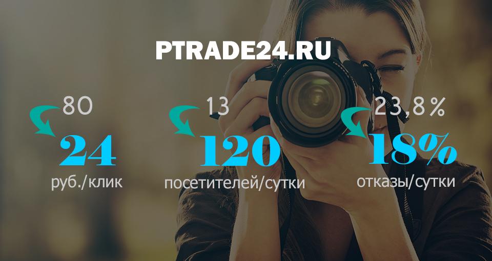 Интернет магазин фототехники (Яндекс Директ, Google AdWords)
