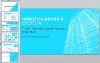 Презентация CRM по работе с обращениями в сфере ЖКХ