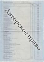 Приложение у диплому (обратная сторона)