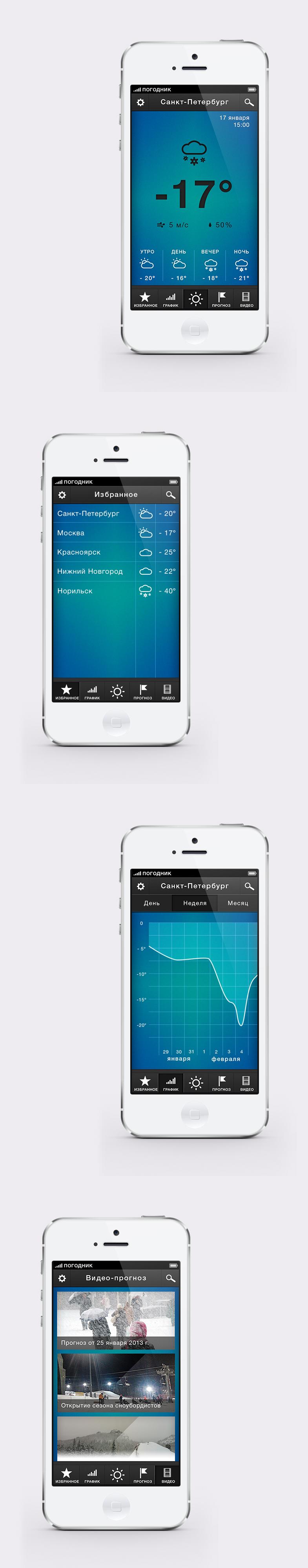 Прогноз погоды (iphone)
