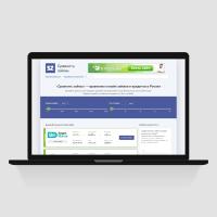 Верстка | Калькулятор расчета кредитов | WordPress