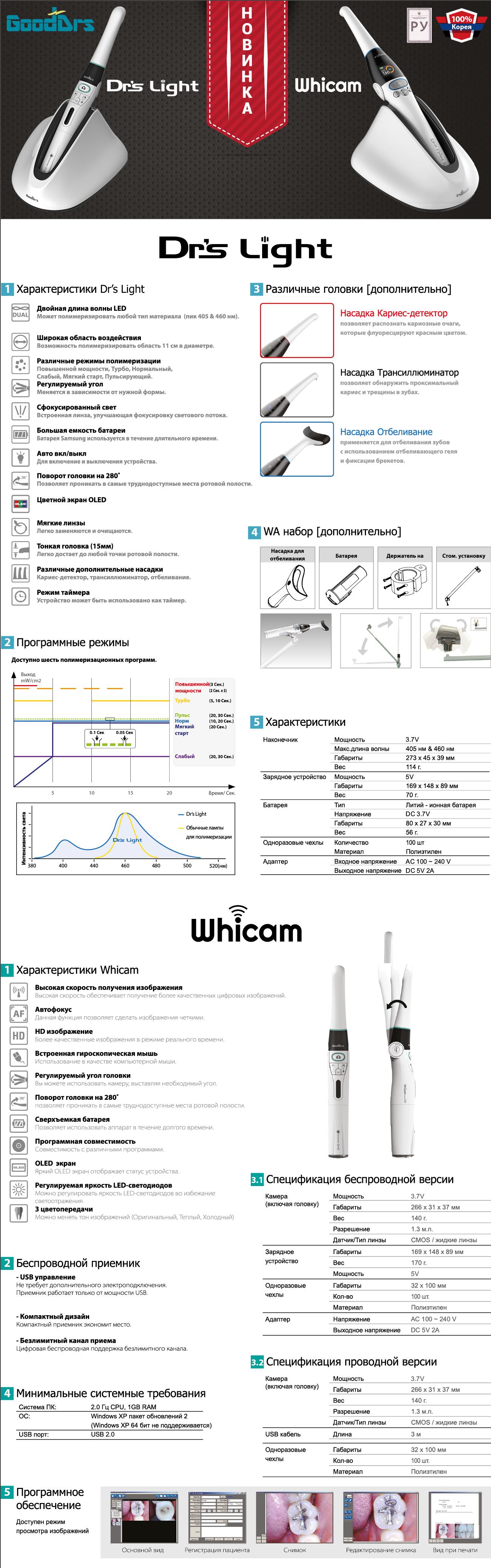 Презентация Drs Light и Whicam для выставки - Компания Good Drs
