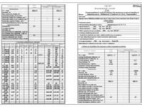 Составления паспорта вентиляционной системы по форме тех. эксплуатации
