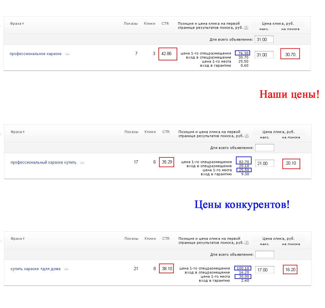 Яндекс Директ. Профессиональные системы караоке.
